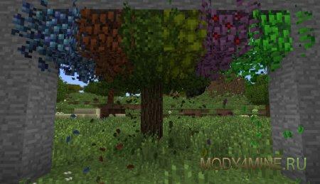 Опадение листвы