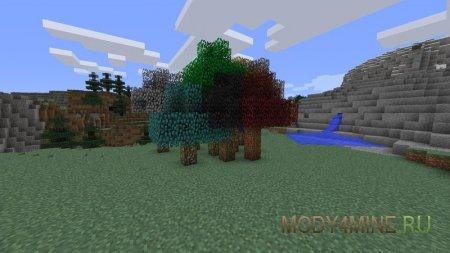 Рудные деревья