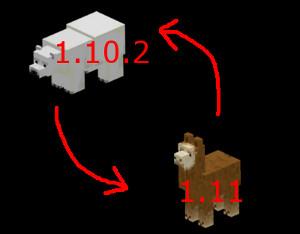 Мод CompatLayer 1.10.2/1.11.2